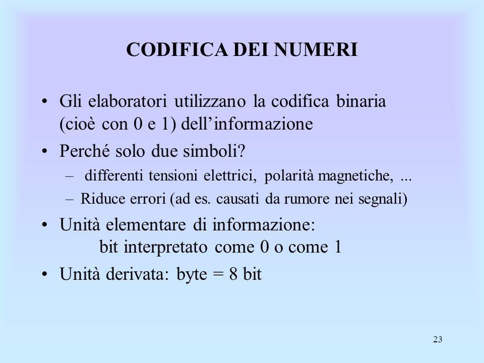 23 CODIFICA DEI NUMERI Gli elaboratori utilizzano la codifica binaria (cioè con 0 e 1) dellinformazione Perché solo due simboli.