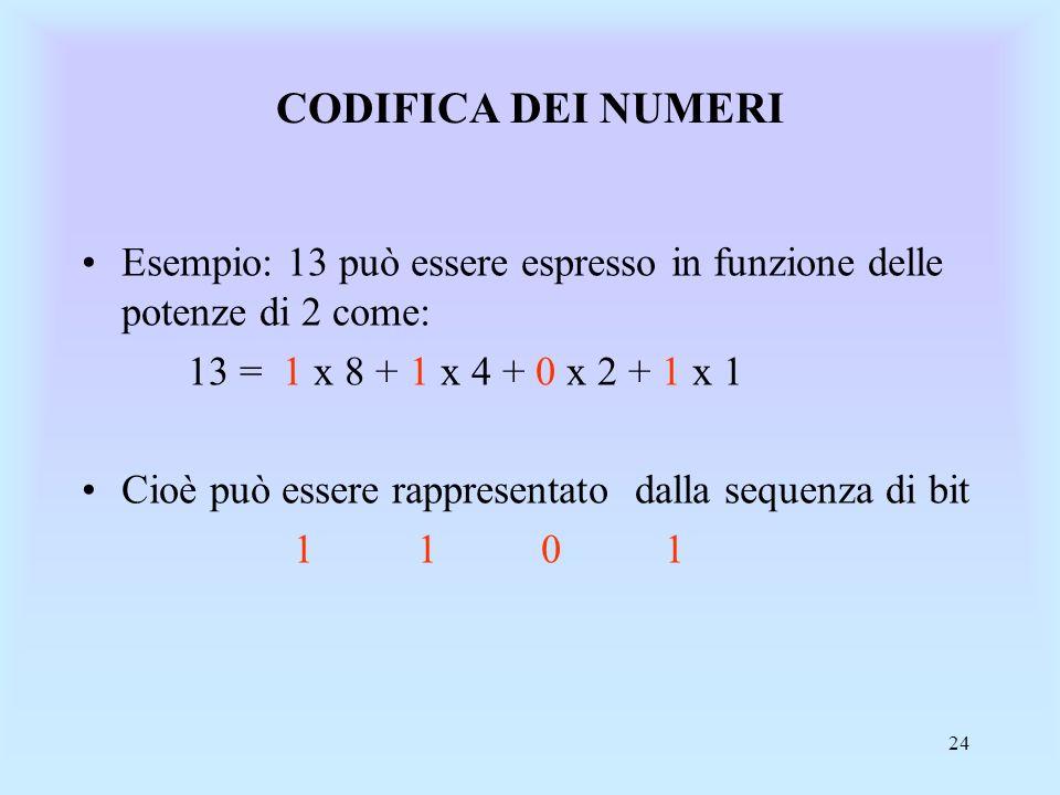 24 CODIFICA DEI NUMERI Esempio: 13 può essere espresso in funzione delle potenze di 2 come: 13 = 1 x 8 + 1 x 4 + 0 x 2 + 1 x 1 Cioè può essere rappresentato dalla sequenza di bit 1 1 0 1
