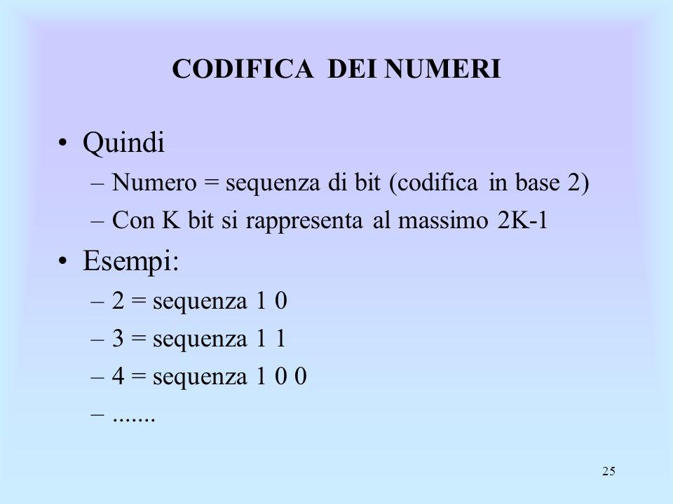 25 CODIFICA DEI NUMERI Quindi –Numero = sequenza di bit (codifica in base 2) –Con K bit si rappresenta al massimo 2K-1 Esempi: –2 = sequenza 1 0 –3 = sequenza 1 1 –4 = sequenza 1 0 0 –.......