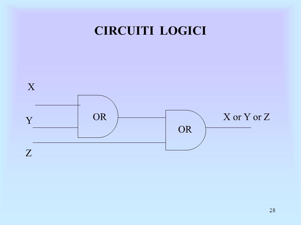 28 CIRCUITI LOGICI OR X Y Z X or Y or Z