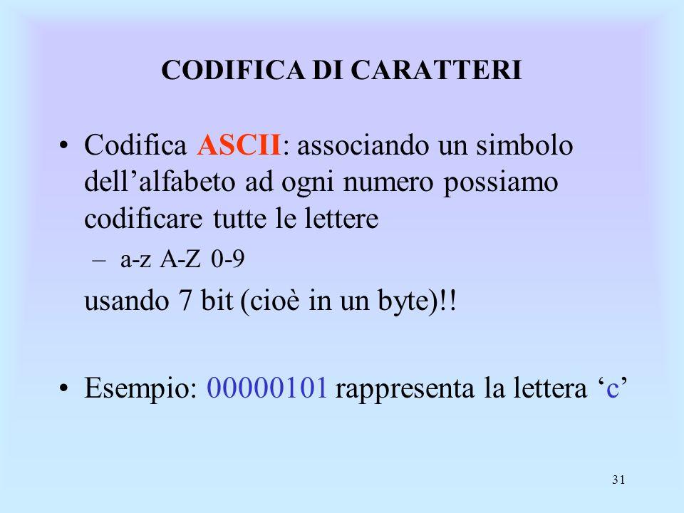 31 CODIFICA DI CARATTERI Codifica ASCII: associando un simbolo dellalfabeto ad ogni numero possiamo codificare tutte le lettere – a-z A-Z 0-9 usando 7 bit (cioè in un byte)!.