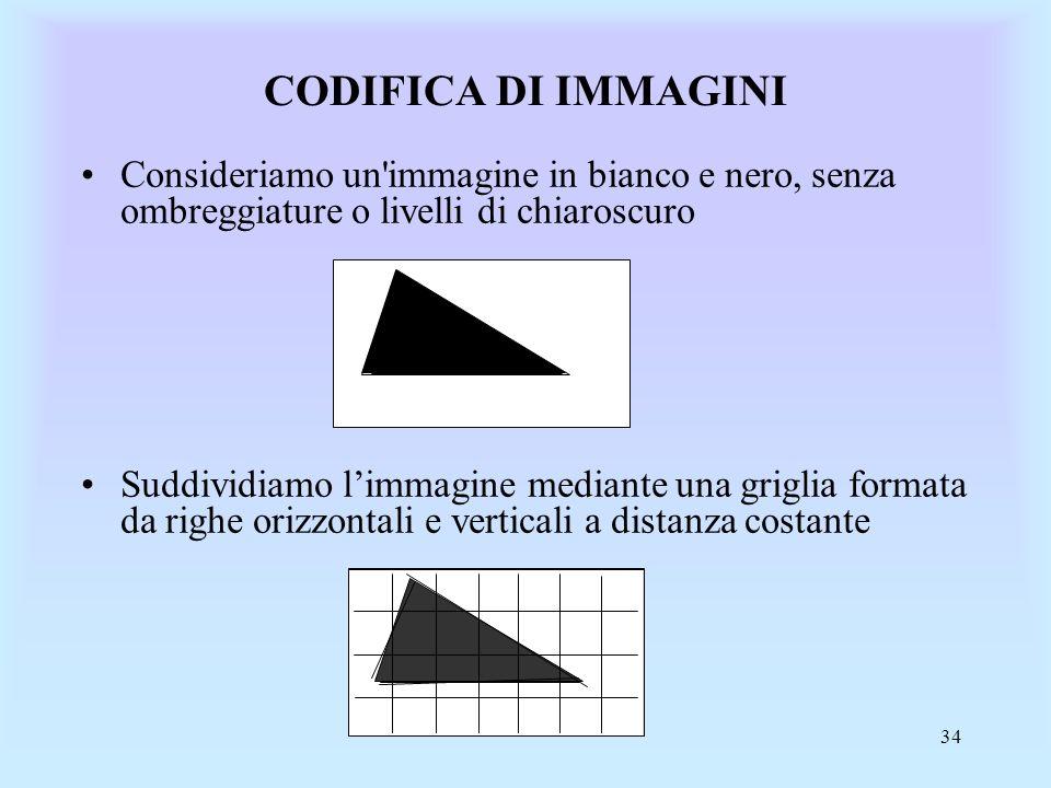 34 CODIFICA DI IMMAGINI Consideriamo un immagine in bianco e nero, senza ombreggiature o livelli di chiaroscuro Suddividiamo limmagine mediante una griglia formata da righe orizzontali e verticali a distanza costante