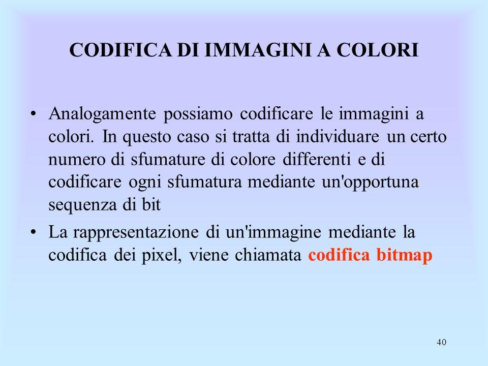 40 CODIFICA DI IMMAGINI A COLORI Analogamente possiamo codificare le immagini a colori.