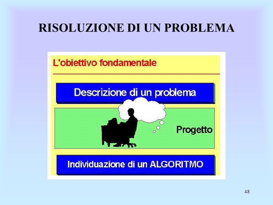 48 RISOLUZIONE DI UN PROBLEMA
