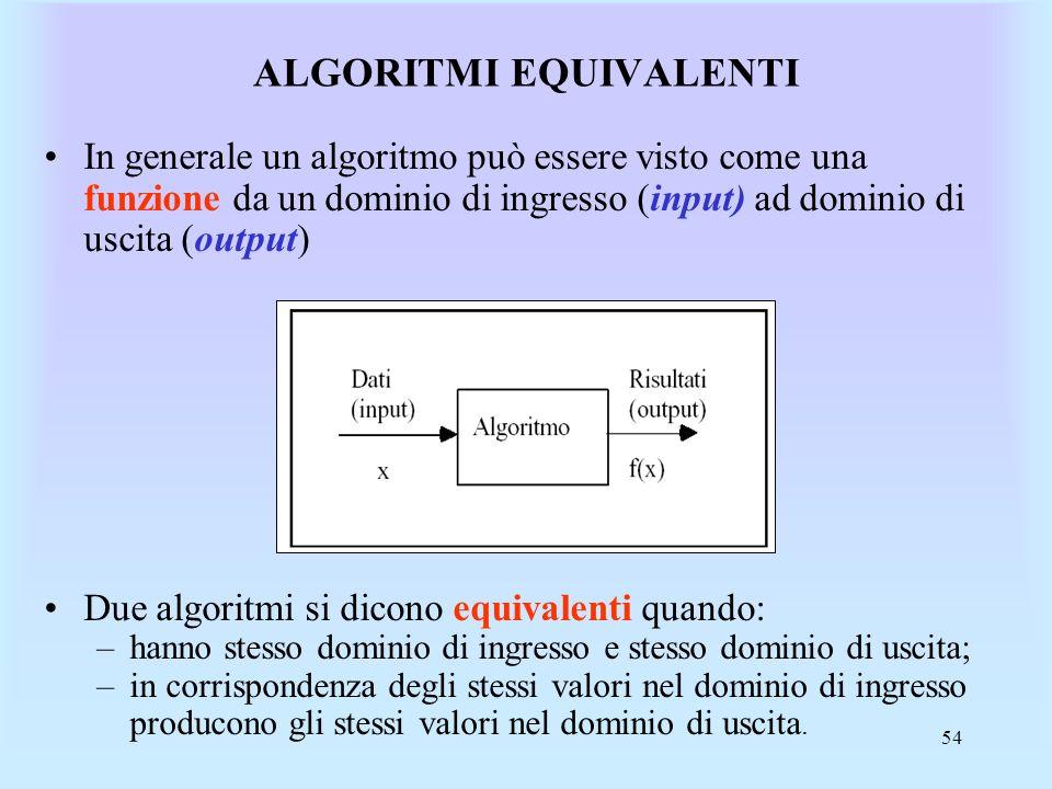 54 ALGORITMI EQUIVALENTI In generale un algoritmo può essere visto come una funzione da un dominio di ingresso (input) ad dominio di uscita (output) Due algoritmi si dicono equivalenti quando: –hanno stesso dominio di ingresso e stesso dominio di uscita; –in corrispondenza degli stessi valori nel dominio di ingresso producono gli stessi valori nel dominio di uscita.