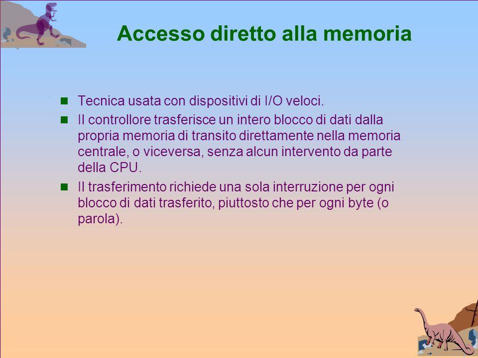 Accesso diretto alla memoria Tecnica usata con dispositivi di I/O veloci.
