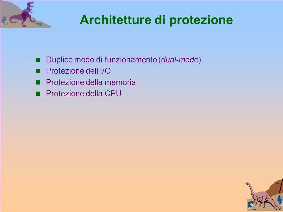 Architetture di protezione Duplice modo di funzionamento (dual-mode) Protezione dellI/O Protezione della memoria Protezione della CPU