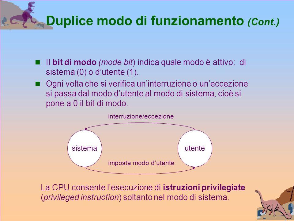 Duplice modo di funzionamento (Cont.) Il bit di modo (mode bit) indica quale modo è attivo: di sistema (0) o dutente (1).