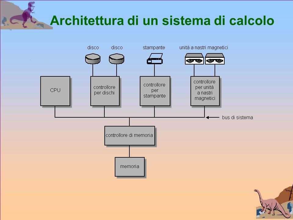 Architettura di un sistema di calcolo