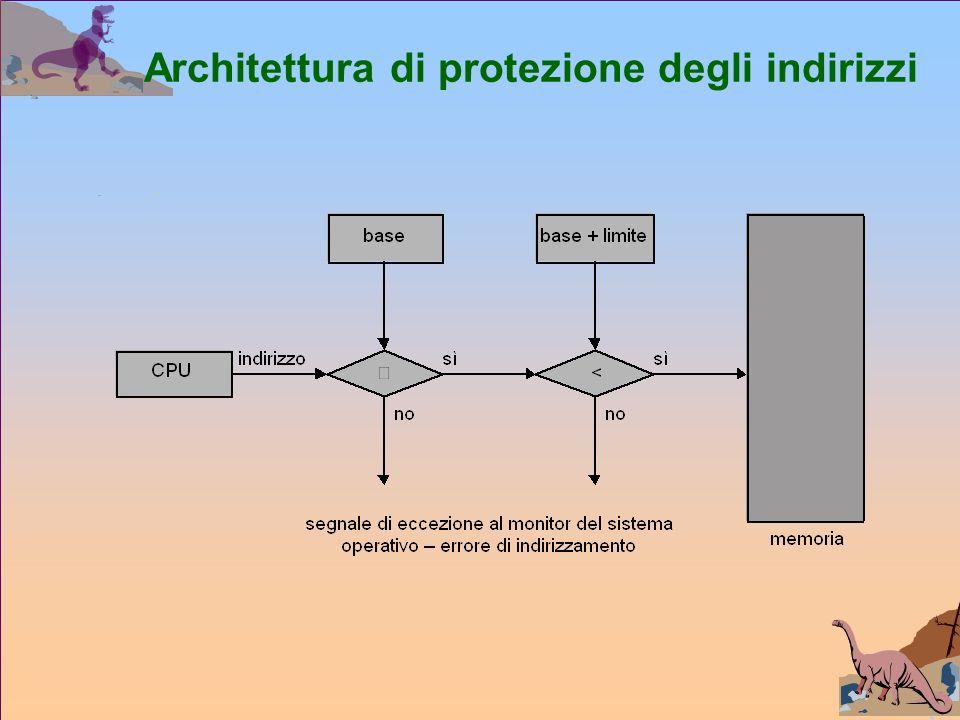 Architettura di protezione degli indirizzi