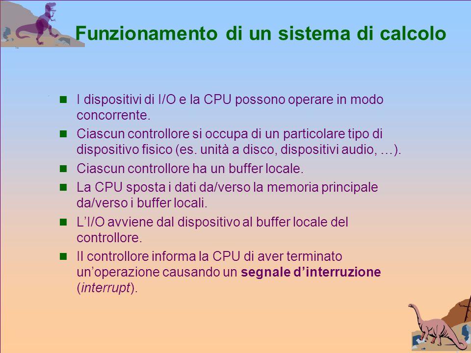 Funzionamento di un sistema di calcolo I dispositivi di I/O e la CPU possono operare in modo concorrente.