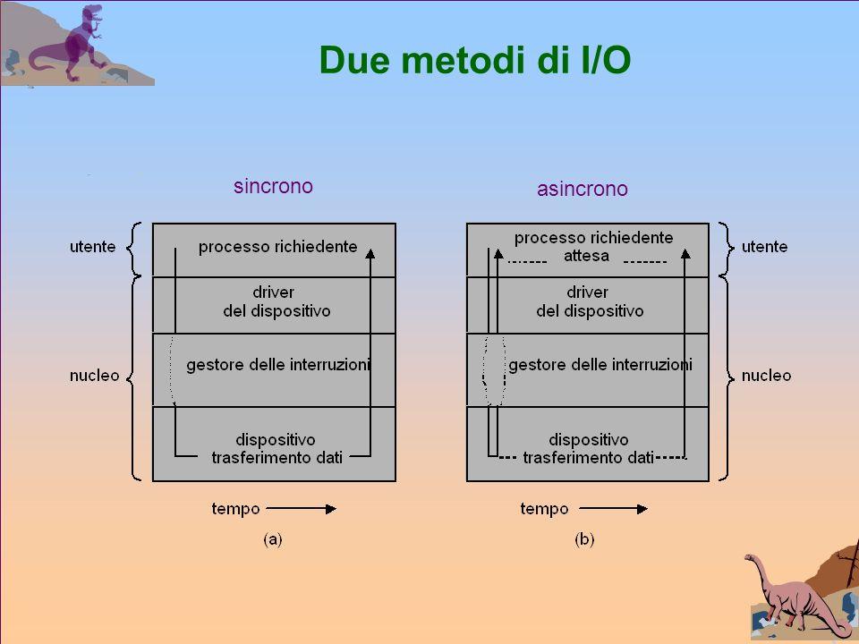 Due metodi di I/O sincrono asincrono