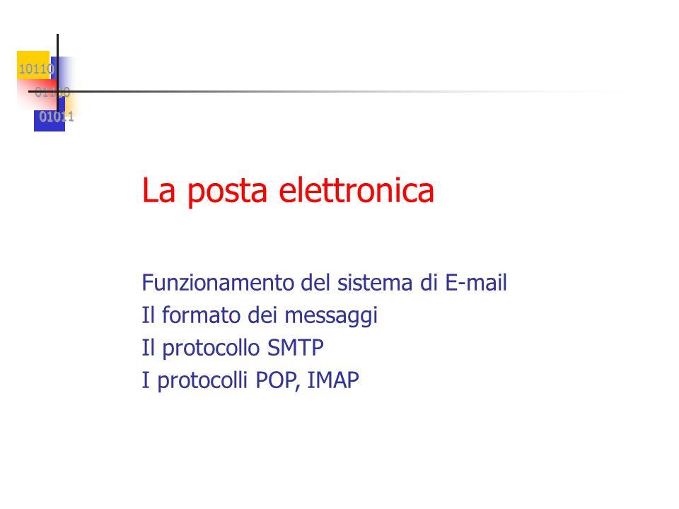 10110 01100 01100 01011 01011 La posta elettronica Funzionamento del sistema di E-mail Il formato dei messaggi Il protocollo SMTP I protocolli POP, IM
