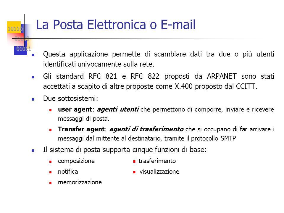 10110 01100 01100 01011 01011 La Posta Elettronica o E-mail Questa applicazione permette di scambiare dati tra due o più utenti identificati univocame