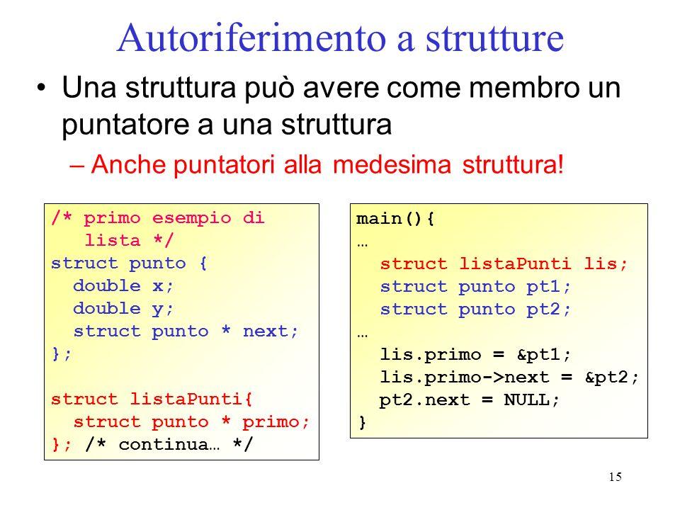 15 Autoriferimento a strutture Una struttura può avere come membro un puntatore a una struttura –Anche puntatori alla medesima struttura! /* primo ese