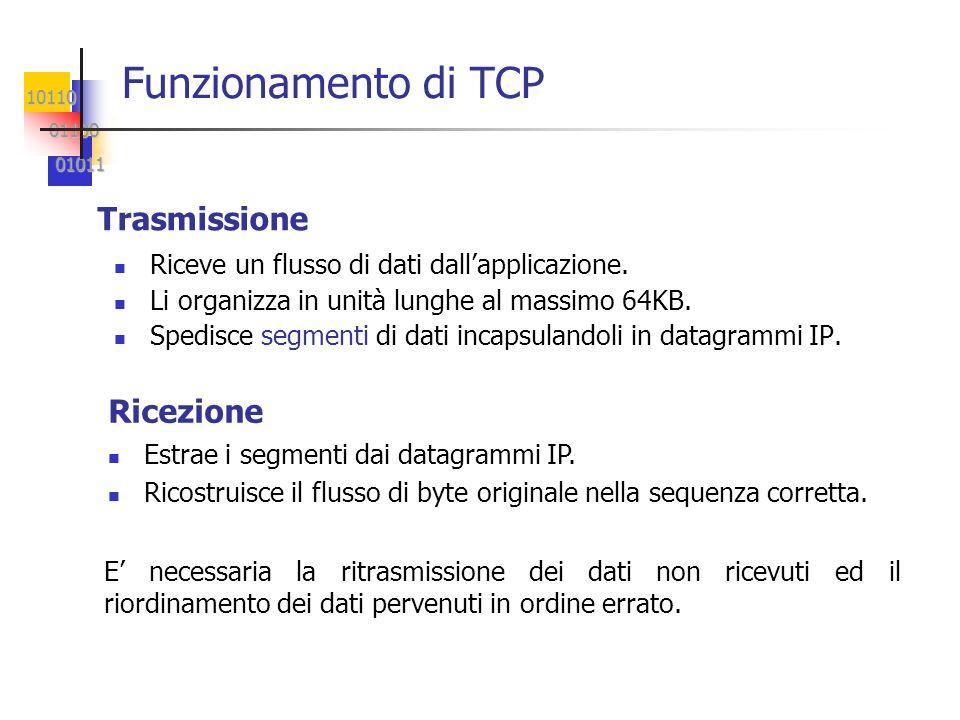 10110 01100 01100 01011 01011 Funzionamento di TCP Riceve un flusso di dati dallapplicazione. Li organizza in unità lunghe al massimo 64KB. Spedisce s