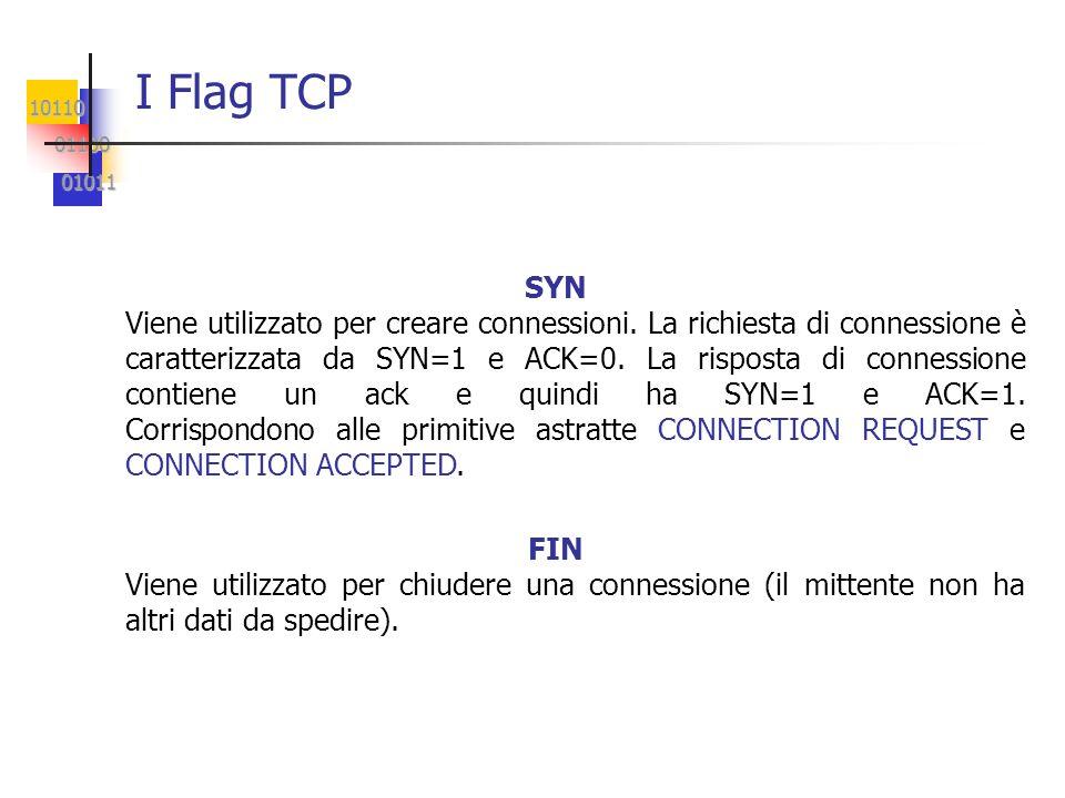 10110 01100 01100 01011 01011 I Flag TCP SYN Viene utilizzato per creare connessioni. La richiesta di connessione è caratterizzata da SYN=1 e ACK=0. L