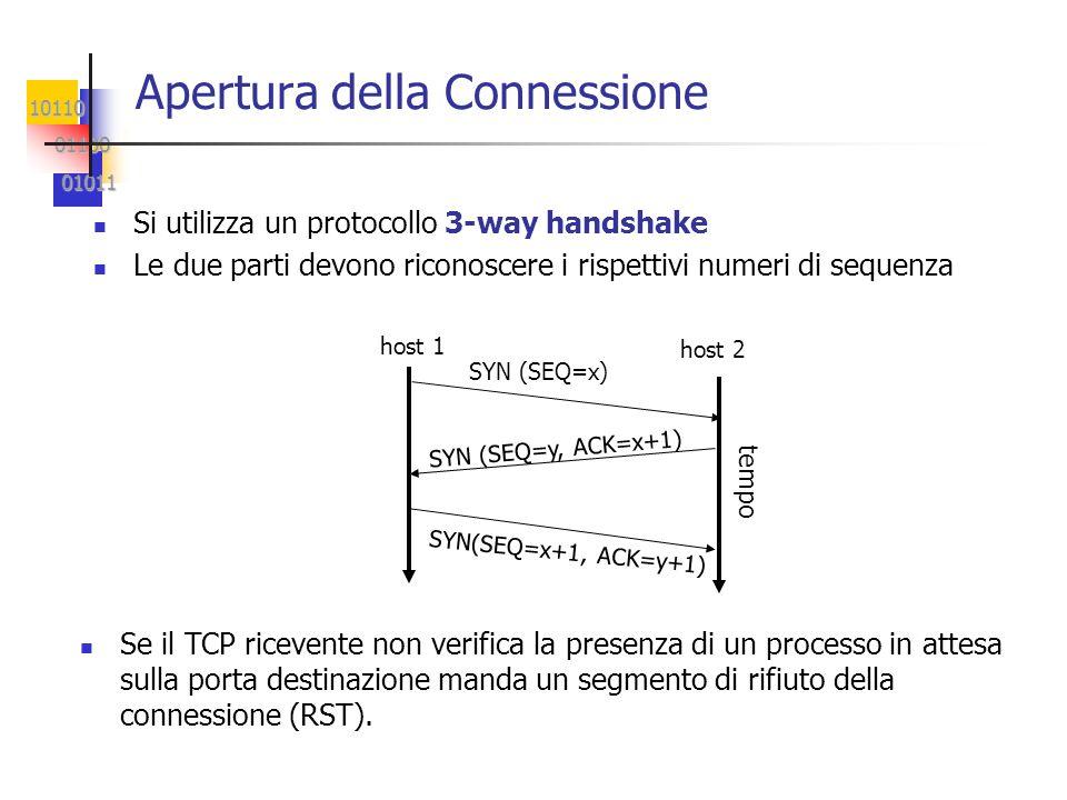 10110 01100 01100 01011 01011 Apertura della Connessione Si utilizza un protocollo 3-way handshake Le due parti devono riconoscere i rispettivi numeri