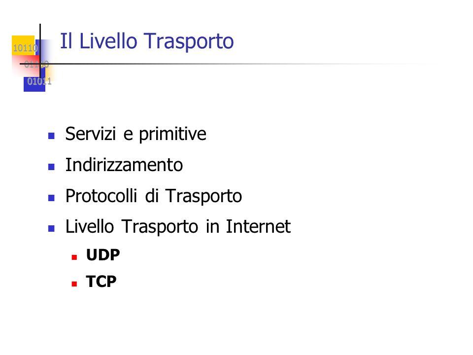 10110 01100 01100 01011 01011 Il Livello Trasporto Servizi e primitive Indirizzamento Protocolli di Trasporto Livello Trasporto in Internet UDP TCP