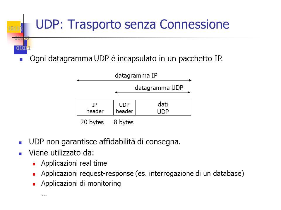 10110 01100 01100 01011 01011 UDP: Trasporto senza Connessione Ogni datagramma UDP è incapsulato in un pacchetto IP. IP header UDP header dati UDP 20