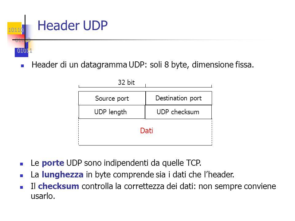 10110 01100 01100 01011 01011 Header UDP Header di un datagramma UDP: soli 8 byte, dimensione fissa. Source port Destination port UDP length UDP check