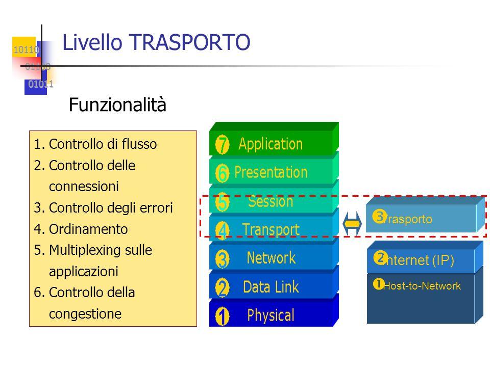10110 01100 01100 01011 01011 Servizi di Trasporto Servizi efficienti ed affidabili per le applicazioni di rete.