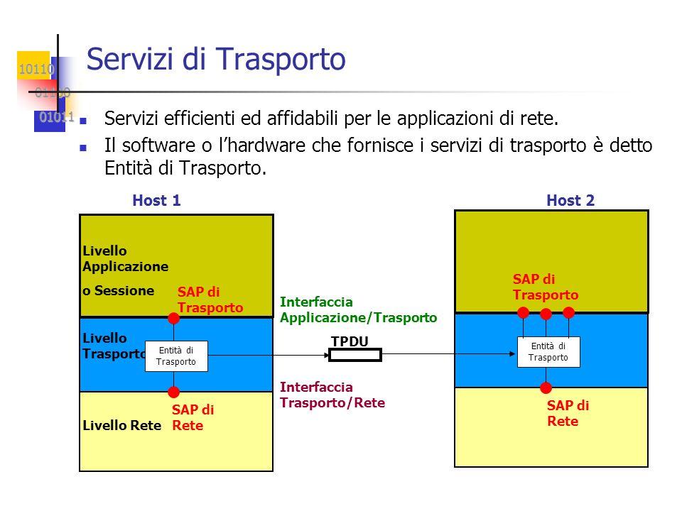 10110 01100 01100 01011 01011 Servizi di Trasporto Servizi efficienti ed affidabili per le applicazioni di rete. Il software o lhardware che fornisce