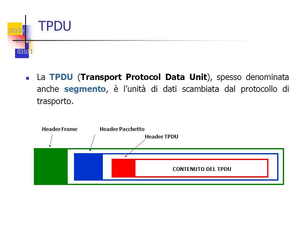 10110 01100 01100 01011 01011 TPDU La TPDU (Transport Protocol Data Unit), spesso denominata anche segmento, è lunità di dati scambiata dal protocollo
