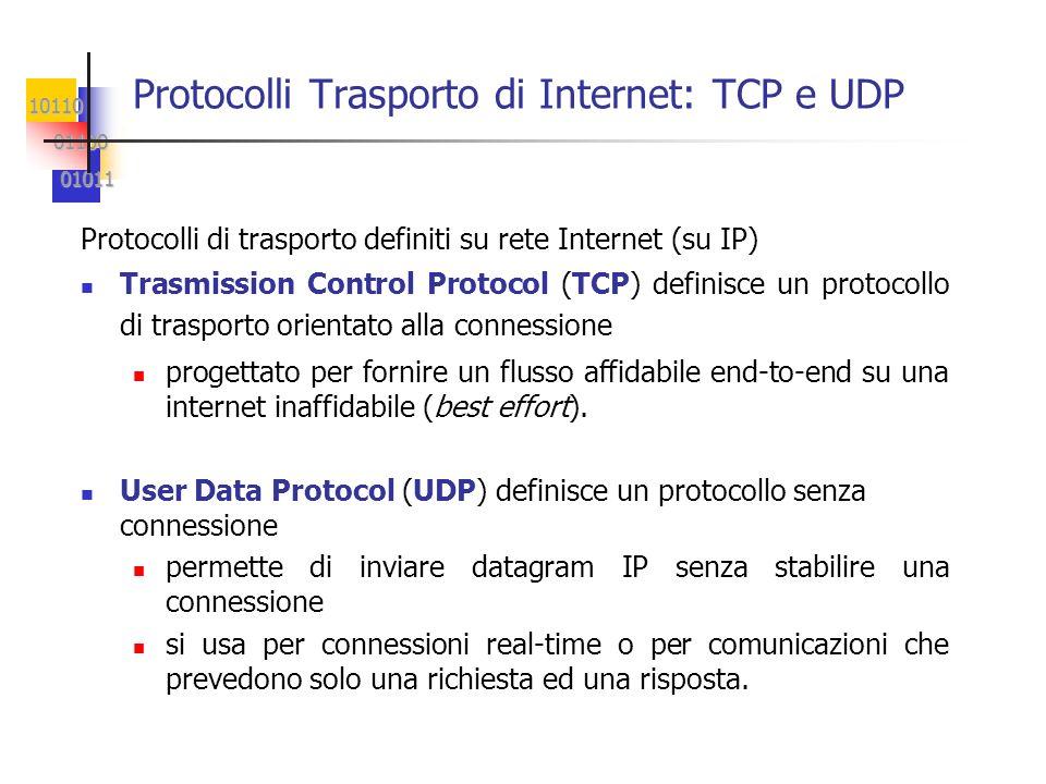 10110 01100 01100 01011 01011 Protocolli Trasporto di Internet: TCP e UDP Protocolli di trasporto definiti su rete Internet (su IP) Trasmission Contro