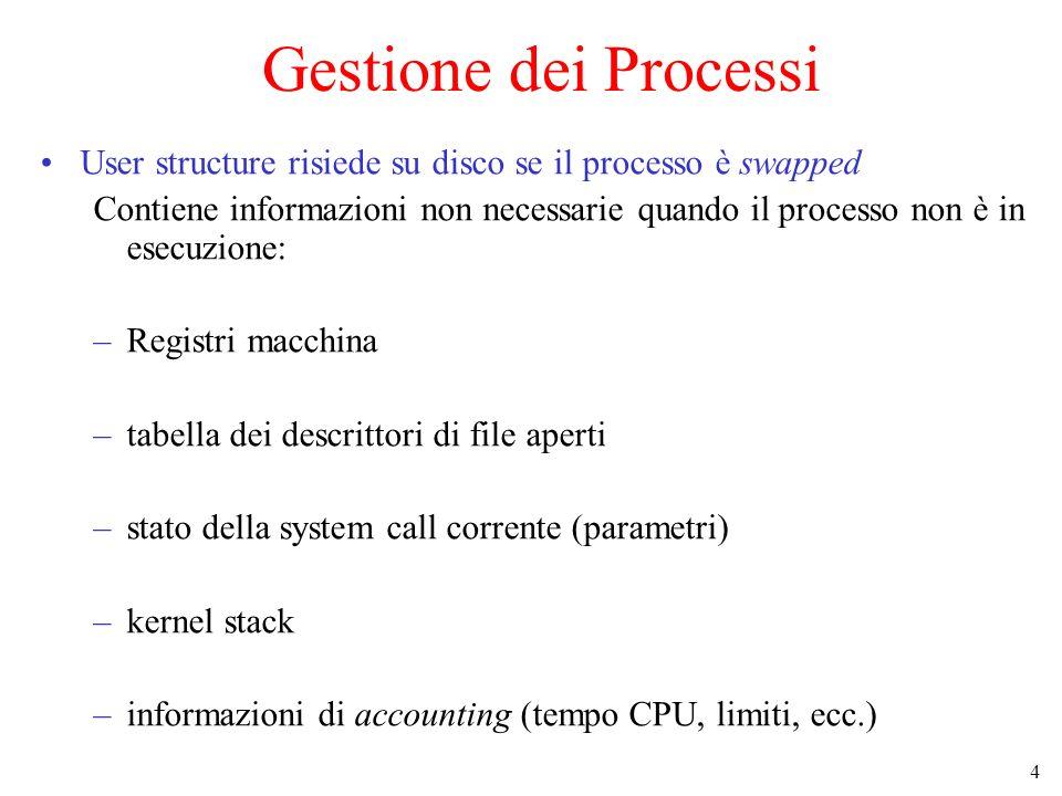 4 Gestione dei Processi User structure risiede su disco se il processo è swapped Contiene informazioni non necessarie quando il processo non è in esecuzione: –Registri macchina –tabella dei descrittori di file aperti –stato della system call corrente (parametri) –kernel stack –informazioni di accounting (tempo CPU, limiti, ecc.)