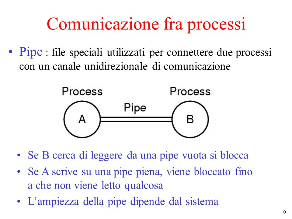 9 Comunicazione fra processi Pipe : file speciali utilizzati per connettere due processi con un canale unidirezionale di comunicazione Se B cerca di leggere da una pipe vuota si blocca Se A scrive su una pipe piena, viene bloccato fino a che non viene letto qualcosa Lampiezza della pipe dipende dal sistema