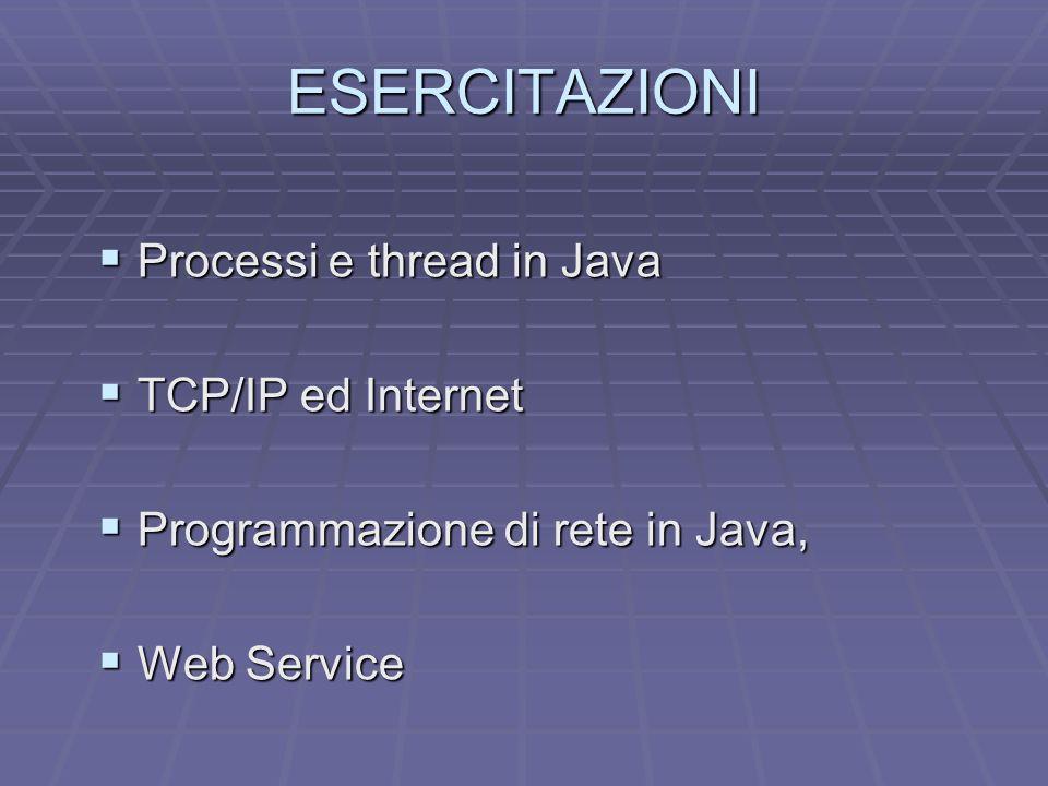 ESERCITAZIONI Processi e thread in Java Processi e thread in Java TCP/IP ed Internet TCP/IP ed Internet Programmazione di rete in Java, Programmazione