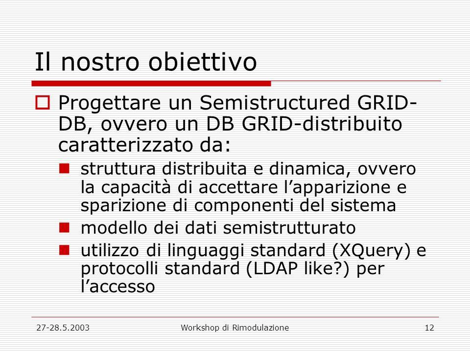 27-28.5.2003Workshop di Rimodulazione12 Il nostro obiettivo Progettare un Semistructured GRID- DB, ovvero un DB GRID-distribuito caratterizzato da: struttura distribuita e dinamica, ovvero la capacità di accettare lapparizione e sparizione di componenti del sistema modello dei dati semistrutturato utilizzo di linguaggi standard (XQuery) e protocolli standard (LDAP like ) per laccesso