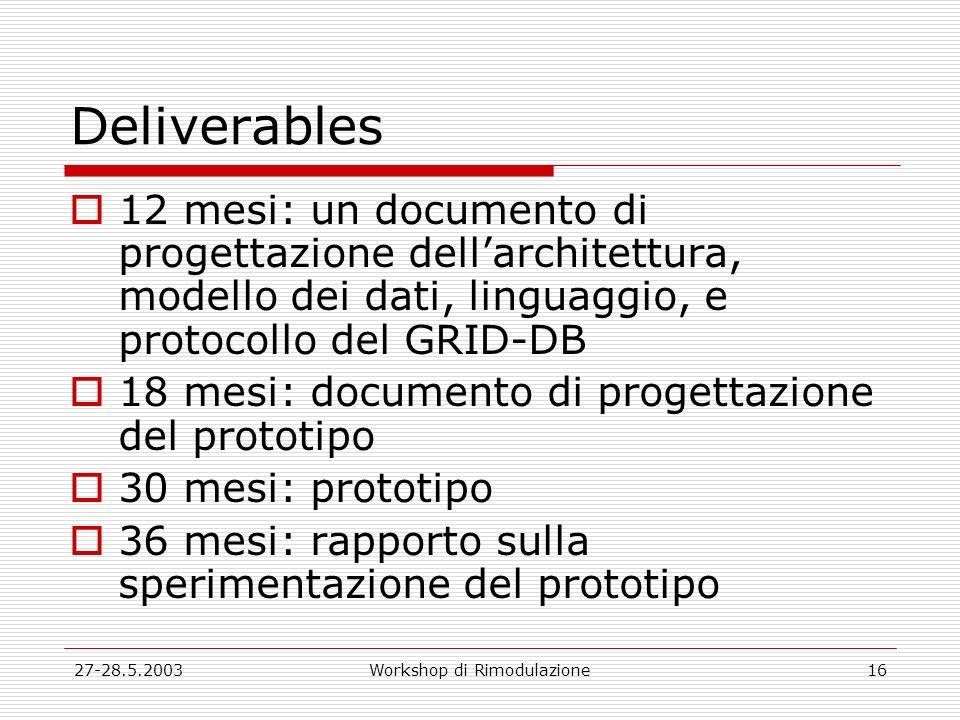 27-28.5.2003Workshop di Rimodulazione16 Deliverables 12 mesi: un documento di progettazione dellarchitettura, modello dei dati, linguaggio, e protocollo del GRID-DB 18 mesi: documento di progettazione del prototipo 30 mesi: prototipo 36 mesi: rapporto sulla sperimentazione del prototipo