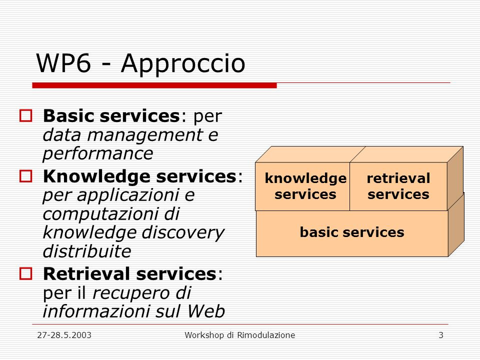 27-28.5.2003Workshop di Rimodulazione3 WP6 - Approccio Basic services: per data management e performance Knowledge services: per applicazioni e computazioni di knowledge discovery distribuite Retrieval services: per il recupero di informazioni sul Web basic services knowledge services retrieval services