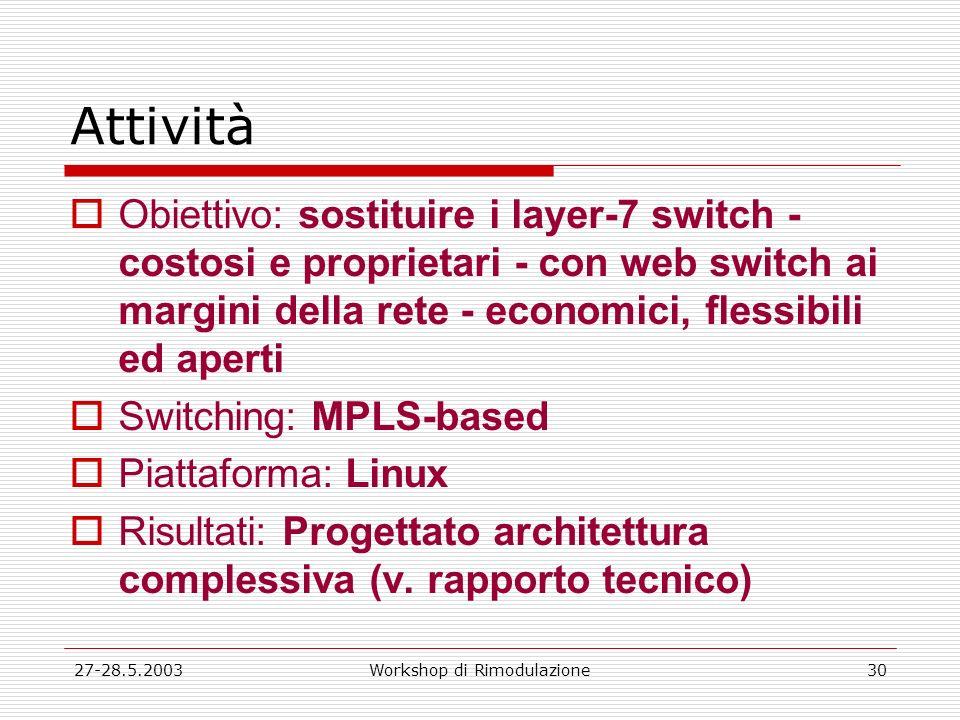 27-28.5.2003Workshop di Rimodulazione30 Attività Obiettivo: sostituire i layer-7 switch - costosi e proprietari - con web switch ai margini della rete - economici, flessibili ed aperti Switching: MPLS-based Piattaforma: Linux Risultati: Progettato architettura complessiva (v.