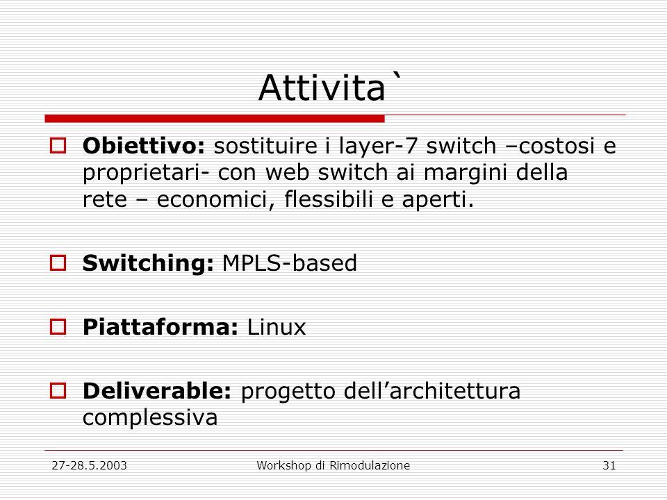 27-28.5.2003Workshop di Rimodulazione31 Attivita` Obiettivo: sostituire i layer-7 switch –costosi e proprietari- con web switch ai margini della rete – economici, flessibili e aperti.