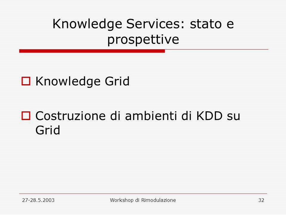 27-28.5.2003Workshop di Rimodulazione32 Knowledge Services: stato e prospettive Knowledge Grid Costruzione di ambienti di KDD su Grid
