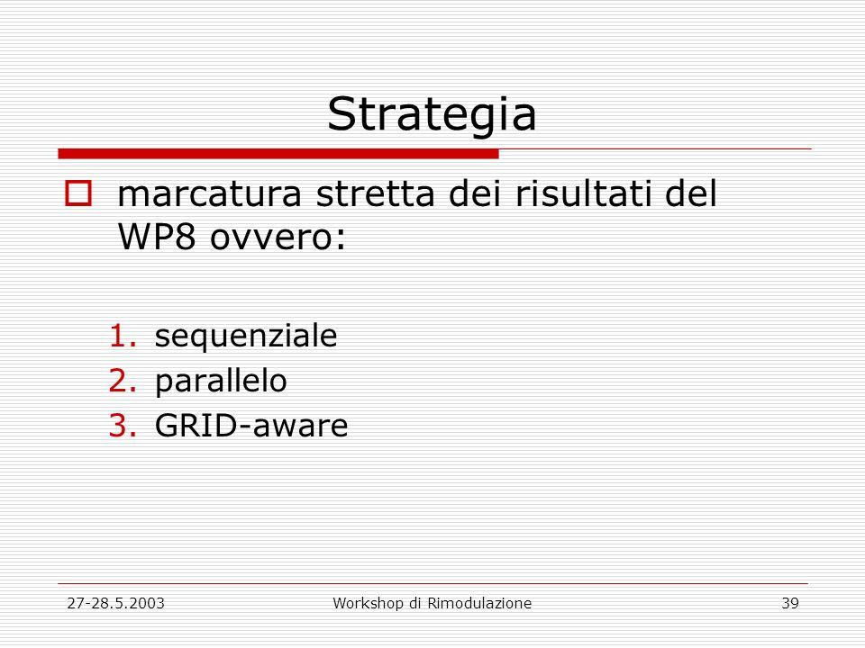 27-28.5.2003Workshop di Rimodulazione39 Strategia marcatura stretta dei risultati del WP8 ovvero: 1.sequenziale 2.parallelo 3.GRID-aware