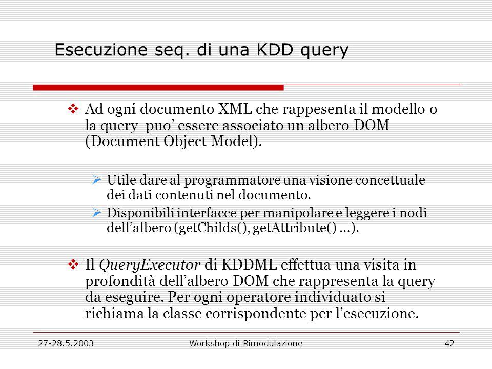 27-28.5.2003Workshop di Rimodulazione42 Esecuzione seq.