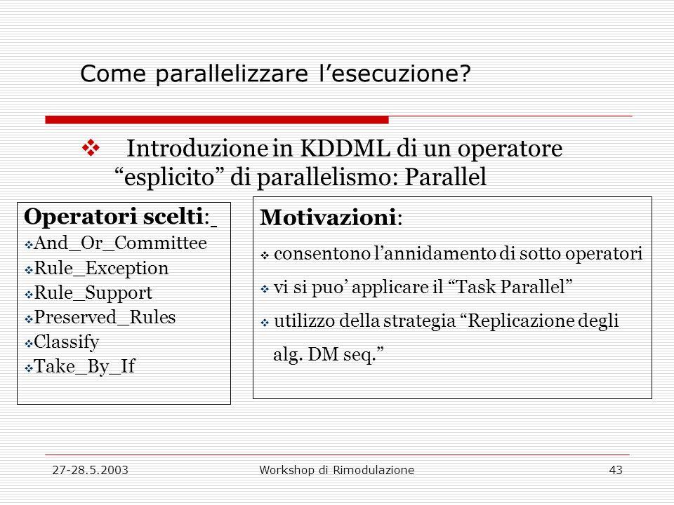 27-28.5.2003Workshop di Rimodulazione43 Come parallelizzare lesecuzione.