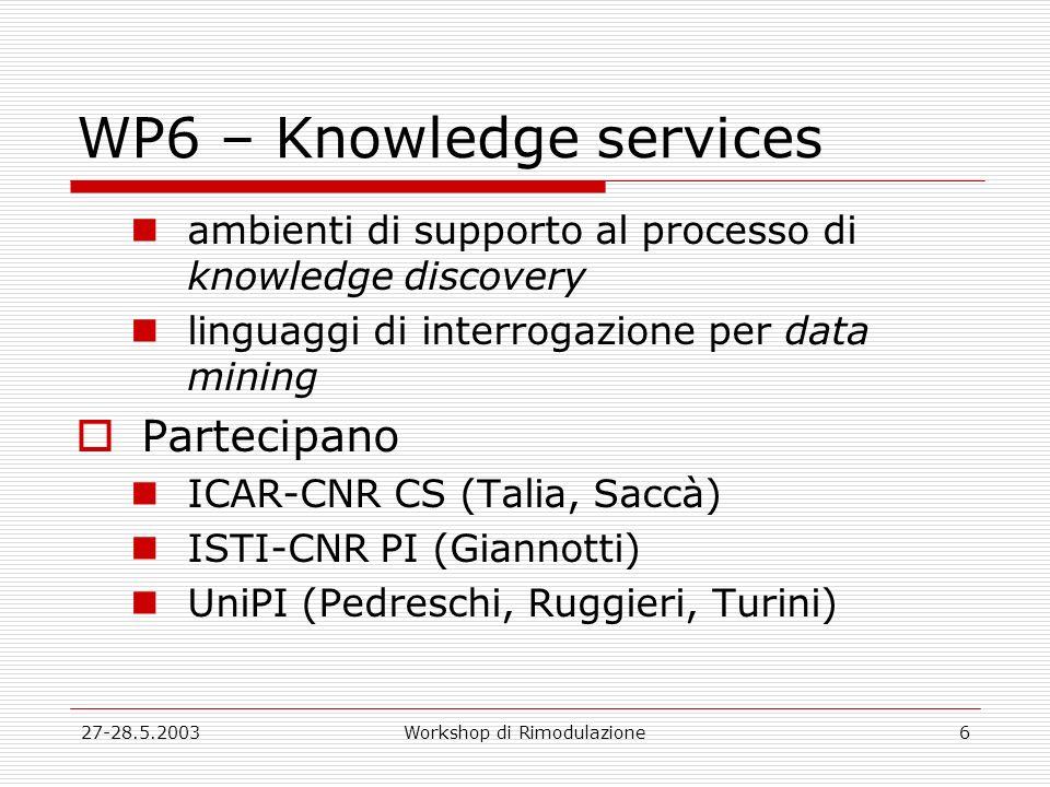 27-28.5.2003Workshop di Rimodulazione6 WP6 – Knowledge services ambienti di supporto al processo di knowledge discovery linguaggi di interrogazione per data mining Partecipano ICAR-CNR CS (Talia, Saccà) ISTI-CNR PI (Giannotti) UniPI (Pedreschi, Ruggieri, Turini)