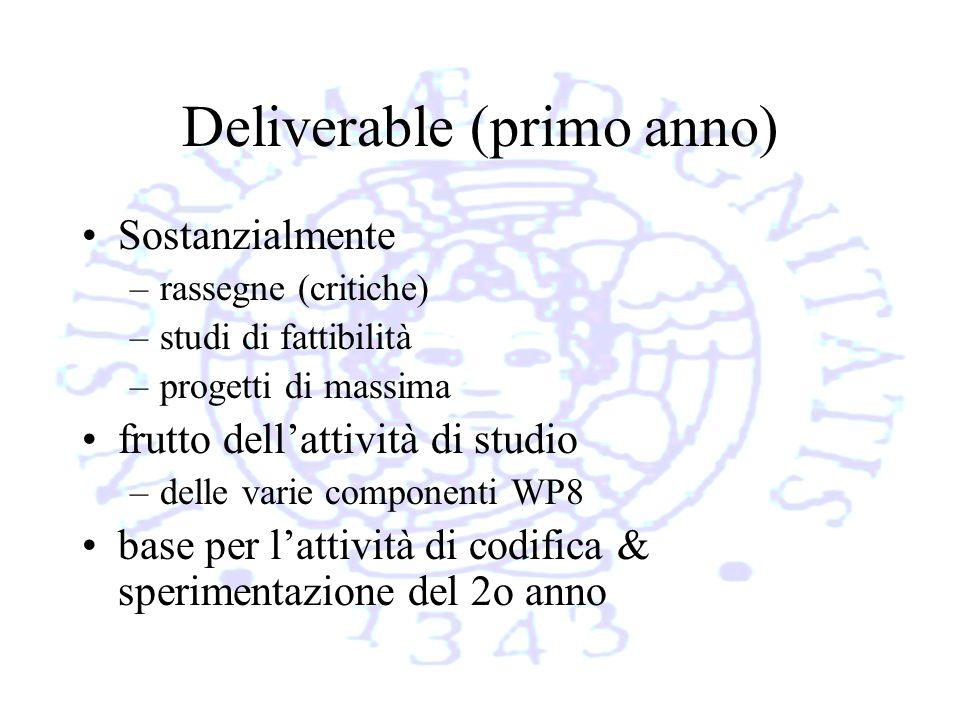 Deliverable (primo anno) Sostanzialmente –rassegne (critiche) –studi di fattibilità –progetti di massima frutto dellattività di studio –delle varie componenti WP8 base per lattività di codifica & sperimentazione del 2o anno
