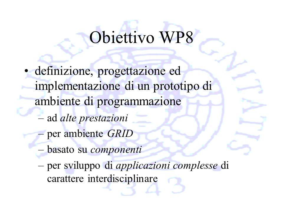 Obiettivo WP8 definizione, progettazione ed implementazione di un prototipo di ambiente di programmazione –ad alte prestazioni –per ambiente GRID –basato su componenti –per sviluppo di applicazioni complesse di carattere interdisciplinare