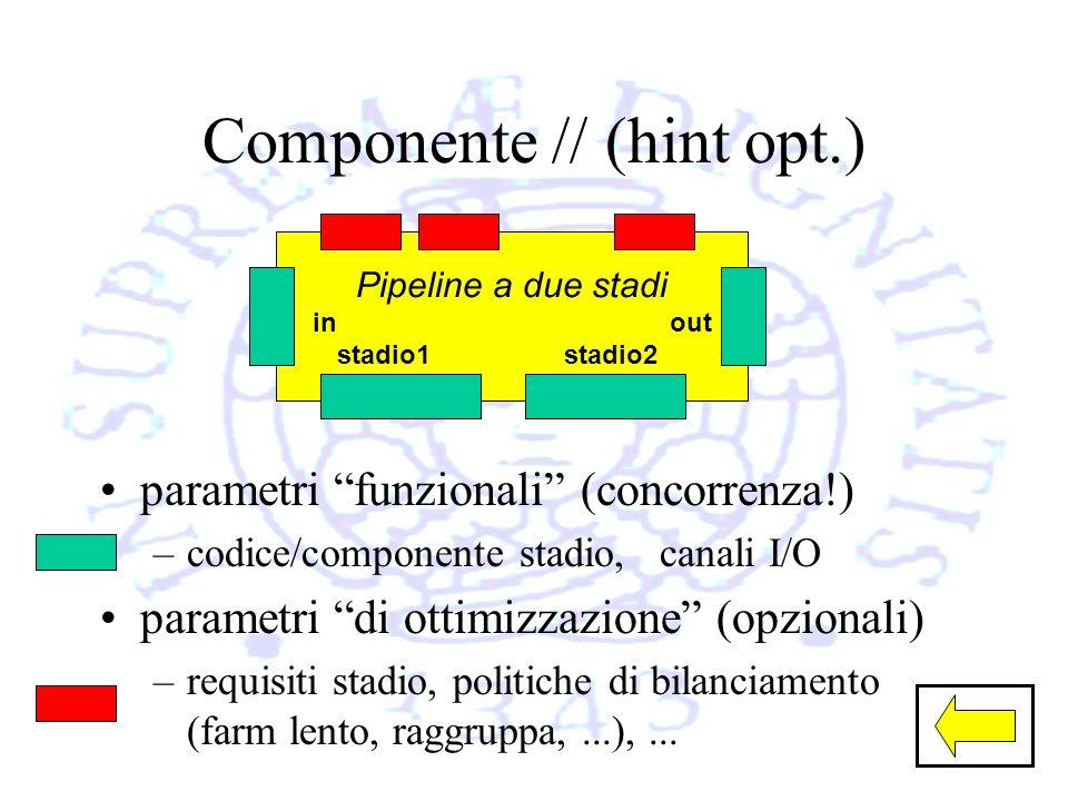 Componente // (hint opt.) parametri funzionali (concorrenza!) –codice/componente stadio, canali I/O parametri di ottimizzazione (opzionali) –requisiti stadio, politiche di bilanciamento (farm lento, raggruppa,...),...