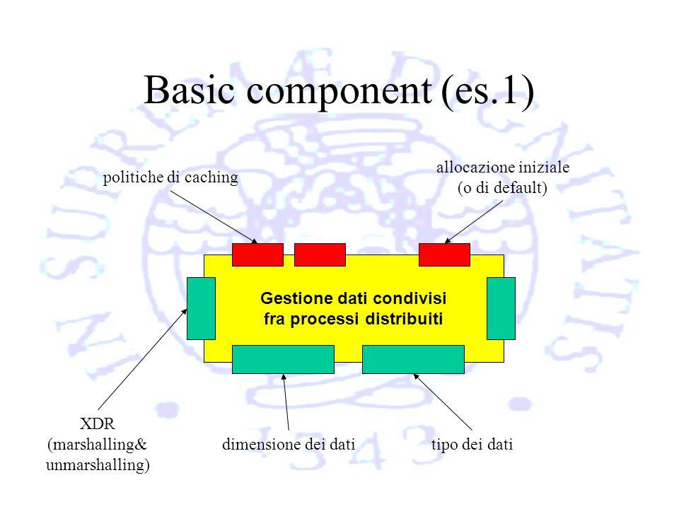 Basic component (es.1) Gestione dati condivisi fra processi distribuiti politiche di caching dimensione dei dati allocazione iniziale (o di default) XDR (marshalling& unmarshalling) tipo dei dati