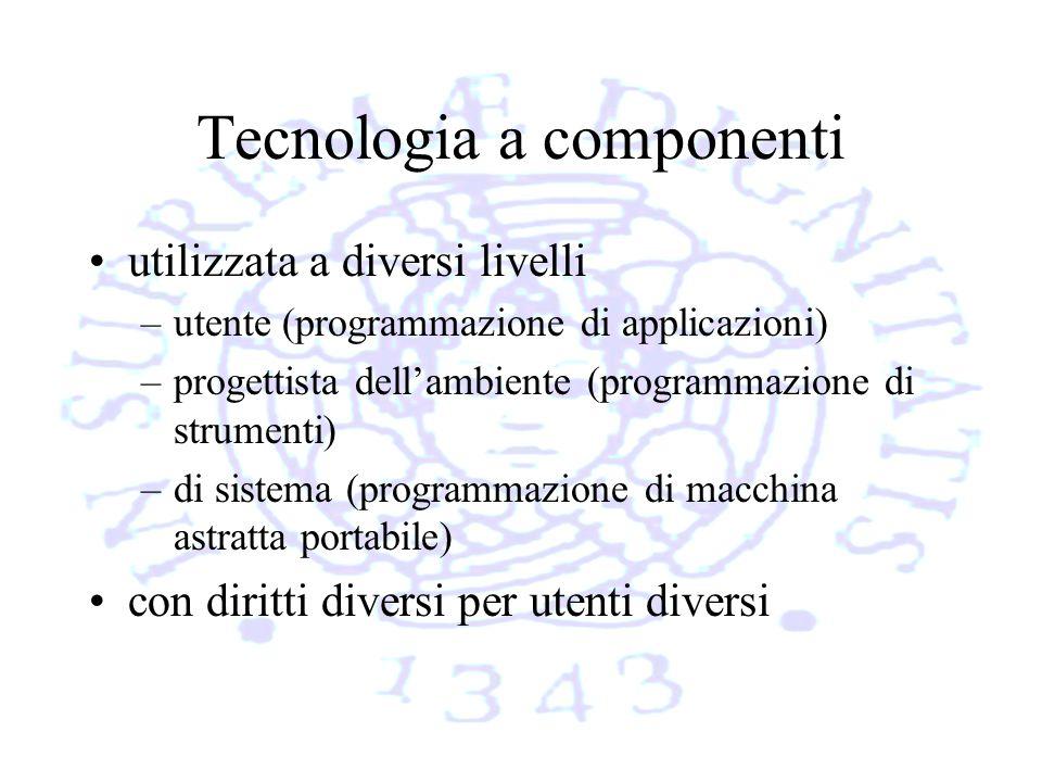 Tecnologia a componenti utilizzata a diversi livelli –utente (programmazione di applicazioni) –progettista dellambiente (programmazione di strumenti) –di sistema (programmazione di macchina astratta portabile) con diritti diversi per utenti diversi