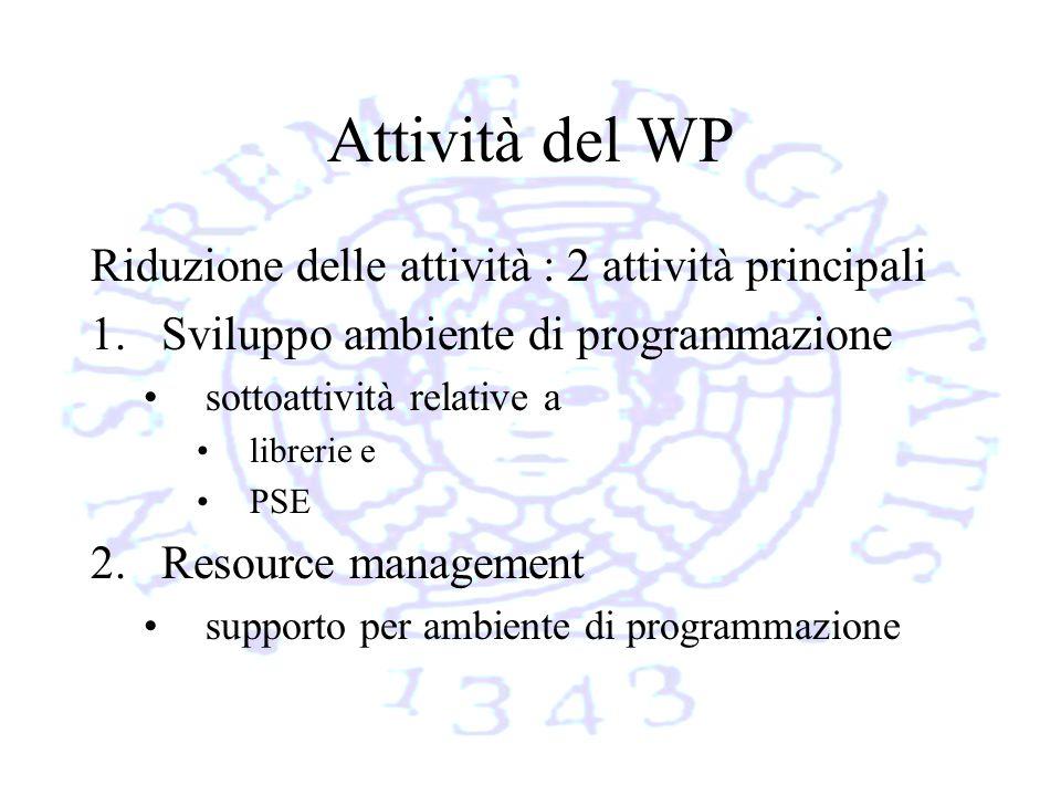 Attività del WP Riduzione delle attività : 2 attività principali 1.Sviluppo ambiente di programmazione sottoattività relative a librerie e PSE 2.Resource management supporto per ambiente di programmazione