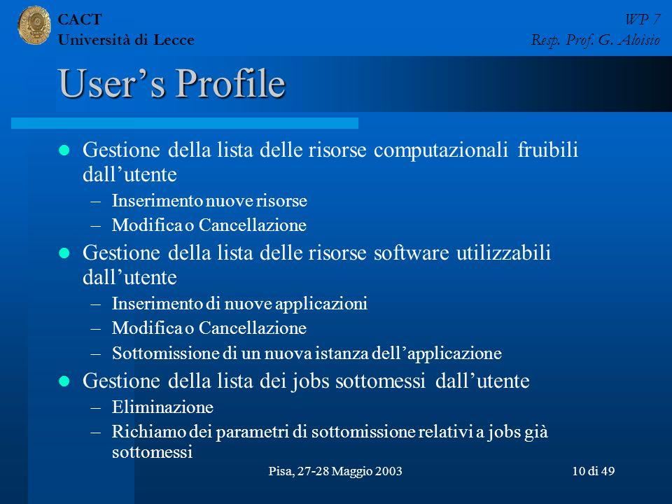 CACT Università di Lecce WP 7 Resp. Prof. G. Aloisio Pisa, 27-28 Maggio 200310 di 49 Users Profile Gestione della lista delle risorse computazionali f