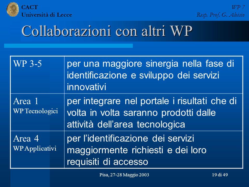 CACT Università di Lecce WP 7 Resp. Prof. G. Aloisio Pisa, 27-28 Maggio 200319 di 49 Collaborazioni con altri WP WP 3-5 per una maggiore sinergia nell